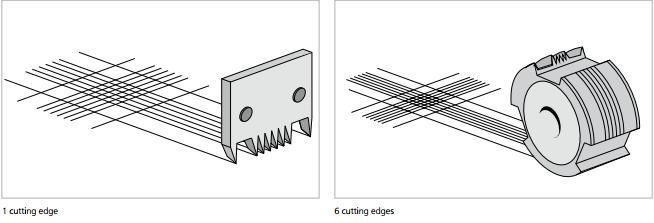 Cross-cut-test